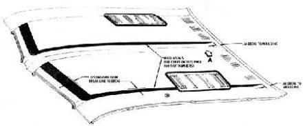 1971 72 W 29 Series Hood Stripe With Steel Hood Using Chrome Inserts furthermore Chevrolet Spark Plug Wiring Diagrams further Page2 moreover 1987 22r Fuse Block Diagram Wiring Schematic together with 94 Camaro Starter Location. on 94 pontiac firebird